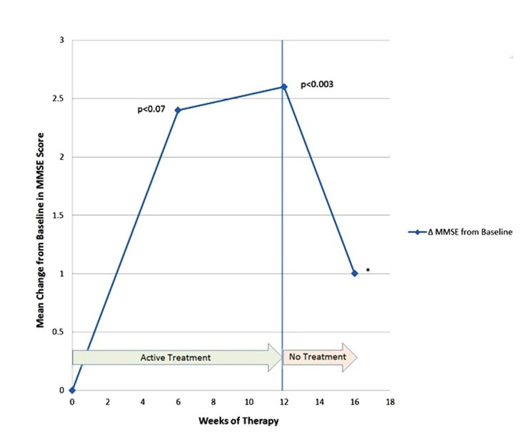 2017.Saltmarche.study.results.jpg