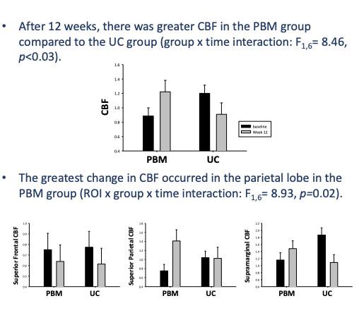 UCSF.2018.alzheimers.pbm.study.jpg