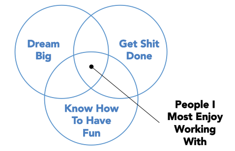 people-i-most-enjoy-working-with.png