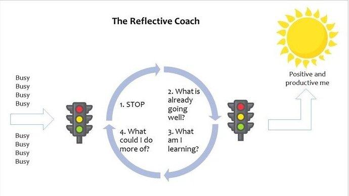 Reflective+Coach.jpg