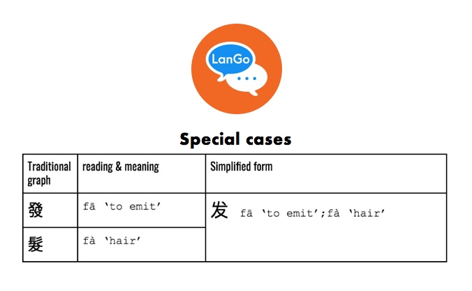 special_cases.jpeg