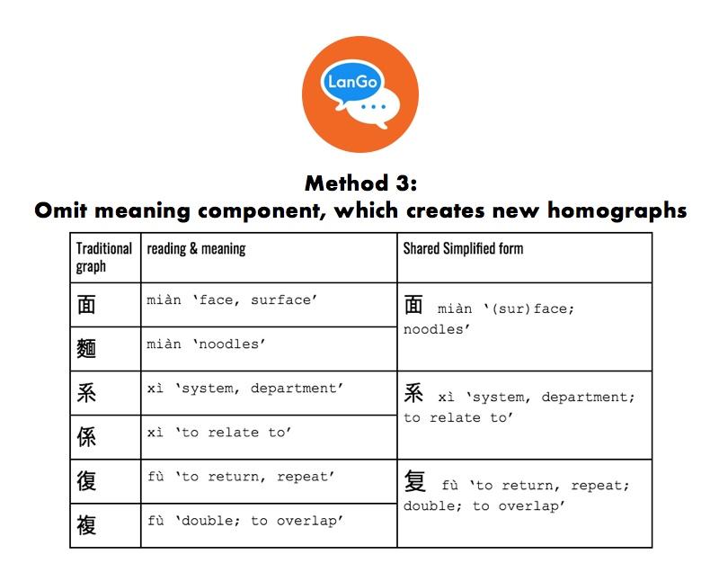 method3.jpeg