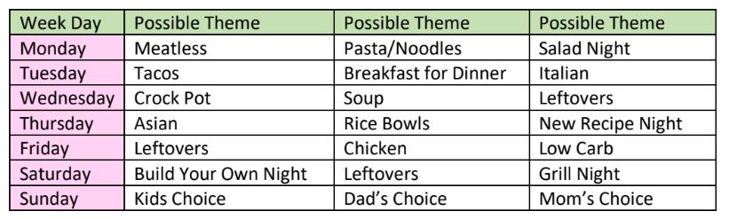 Sample Meal Plan Themes