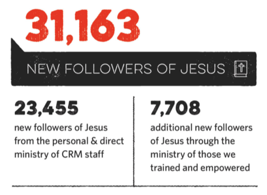 new_followers_stats.png