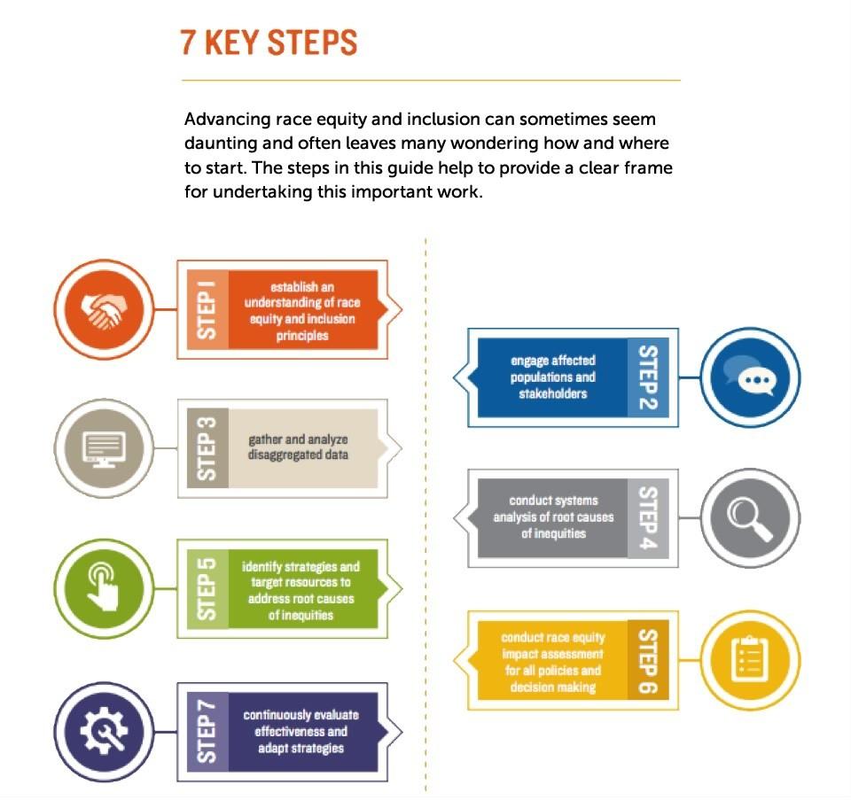 7-key-steps.jpg