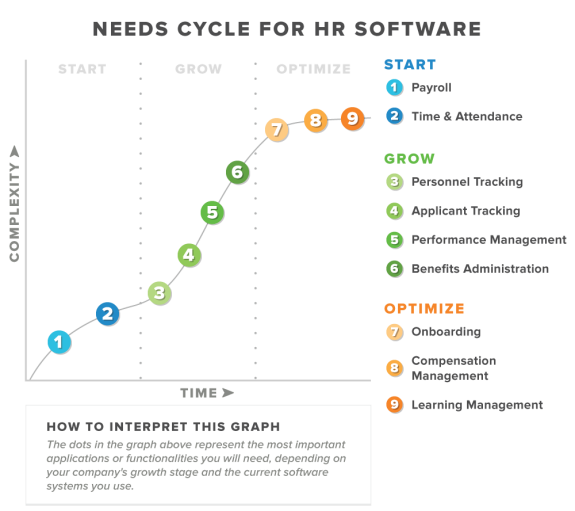 HR_Software.png