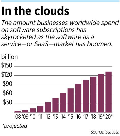 software-charts.png