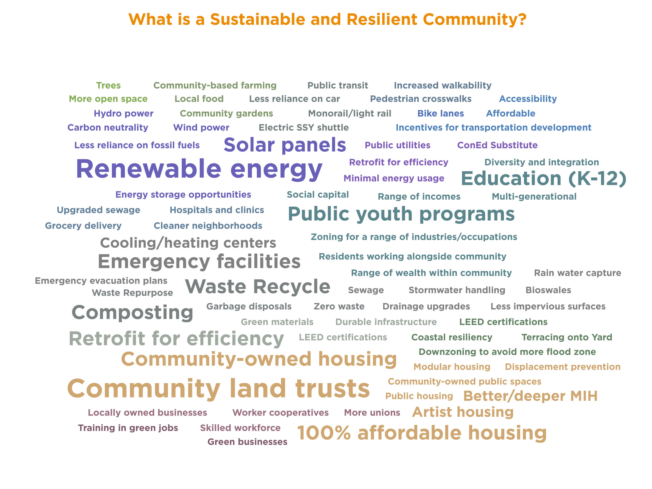 190531_PAU_SSY_Public Workshop Findings Summary Graph9.jpg