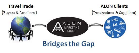 Bridge 7.29.19.JPG