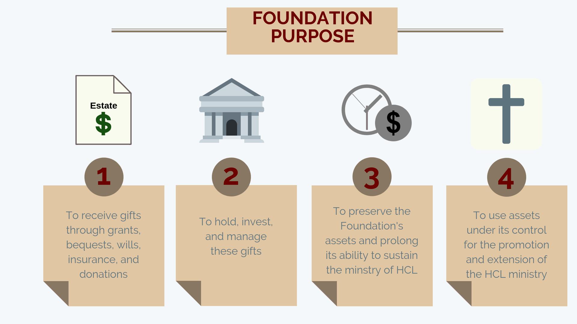 Foundation Purpose (2).png