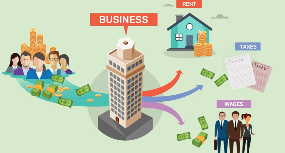 cash-flow-how-it-works-to-keep-your-business-afloat-398180-v3-5b734281c9e77c0057b67a4c.jpg