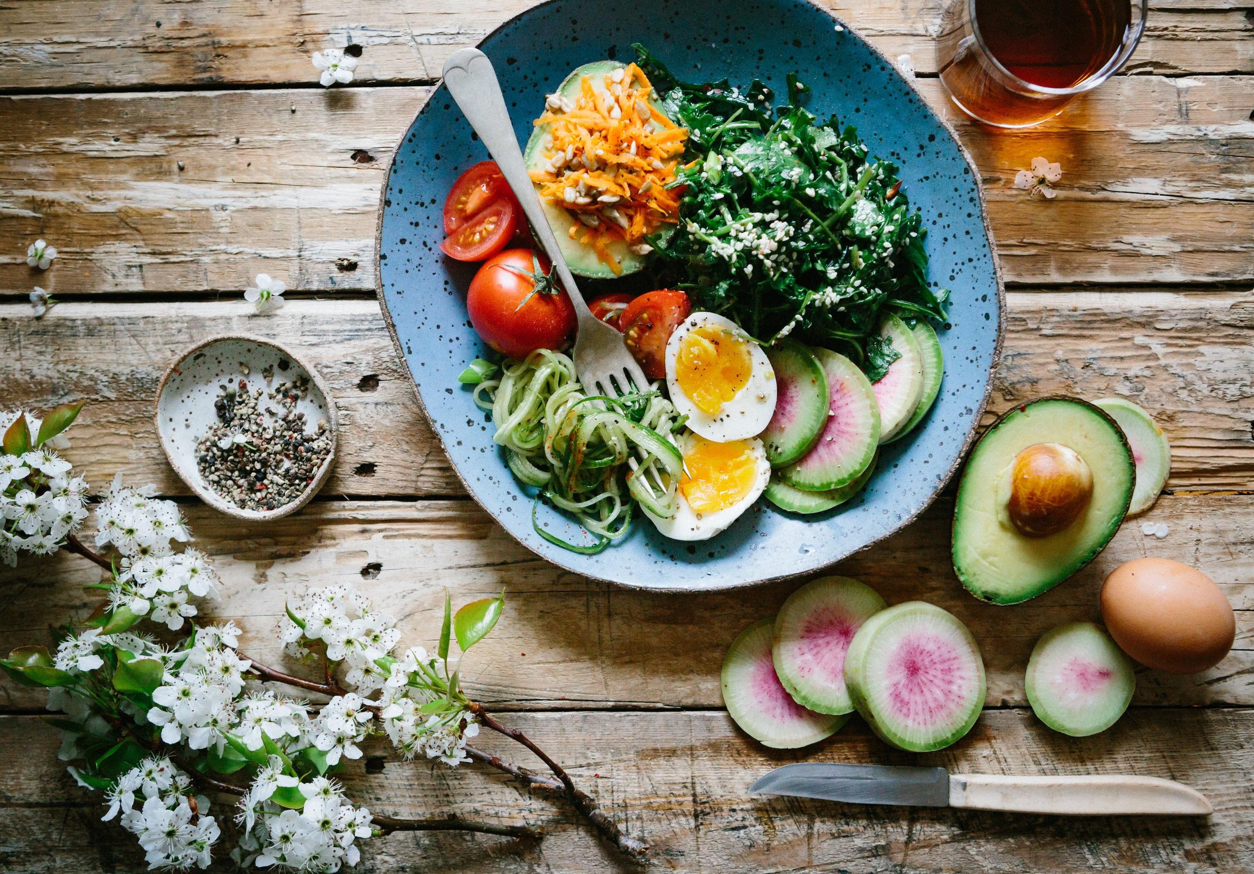 Nutrition Plans -