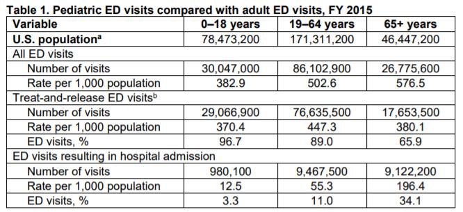 ed visits.PNG