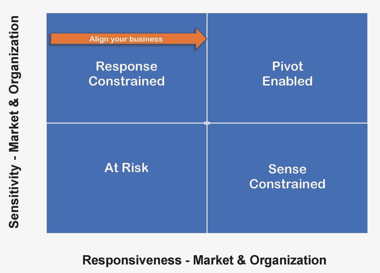 Quadrant_blank_Response-arrow.jpg