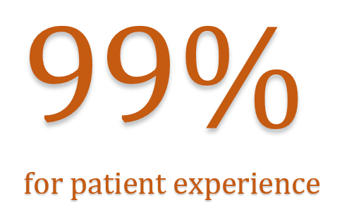 99-for-Patient-Experience.png