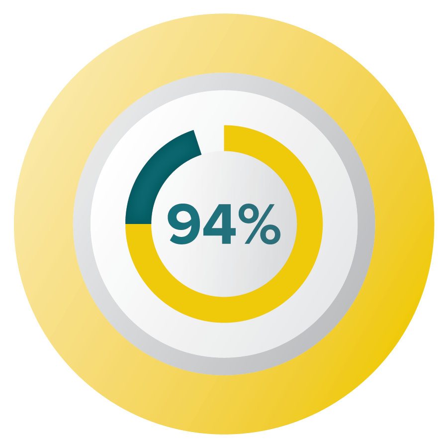 Icons_94%.png