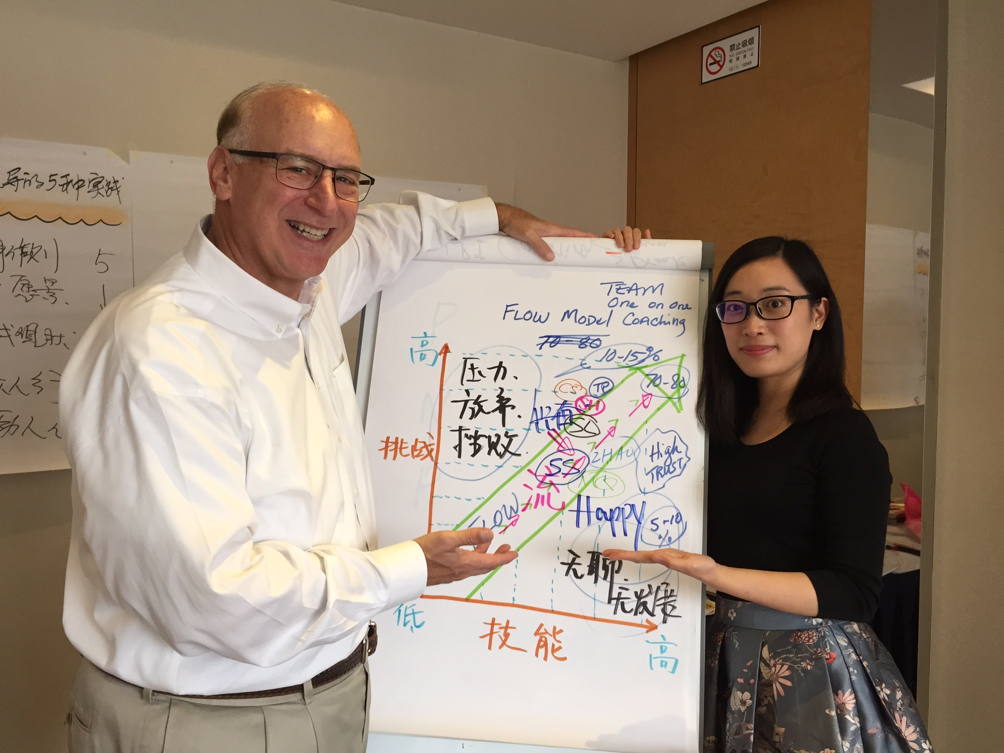 Tom Pearce works with translator Annie Zhao in Shanghai China.