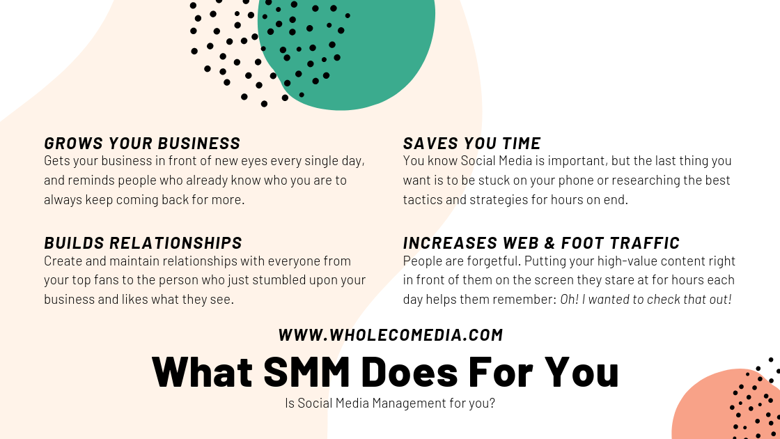 What SMM Does For You (1).png