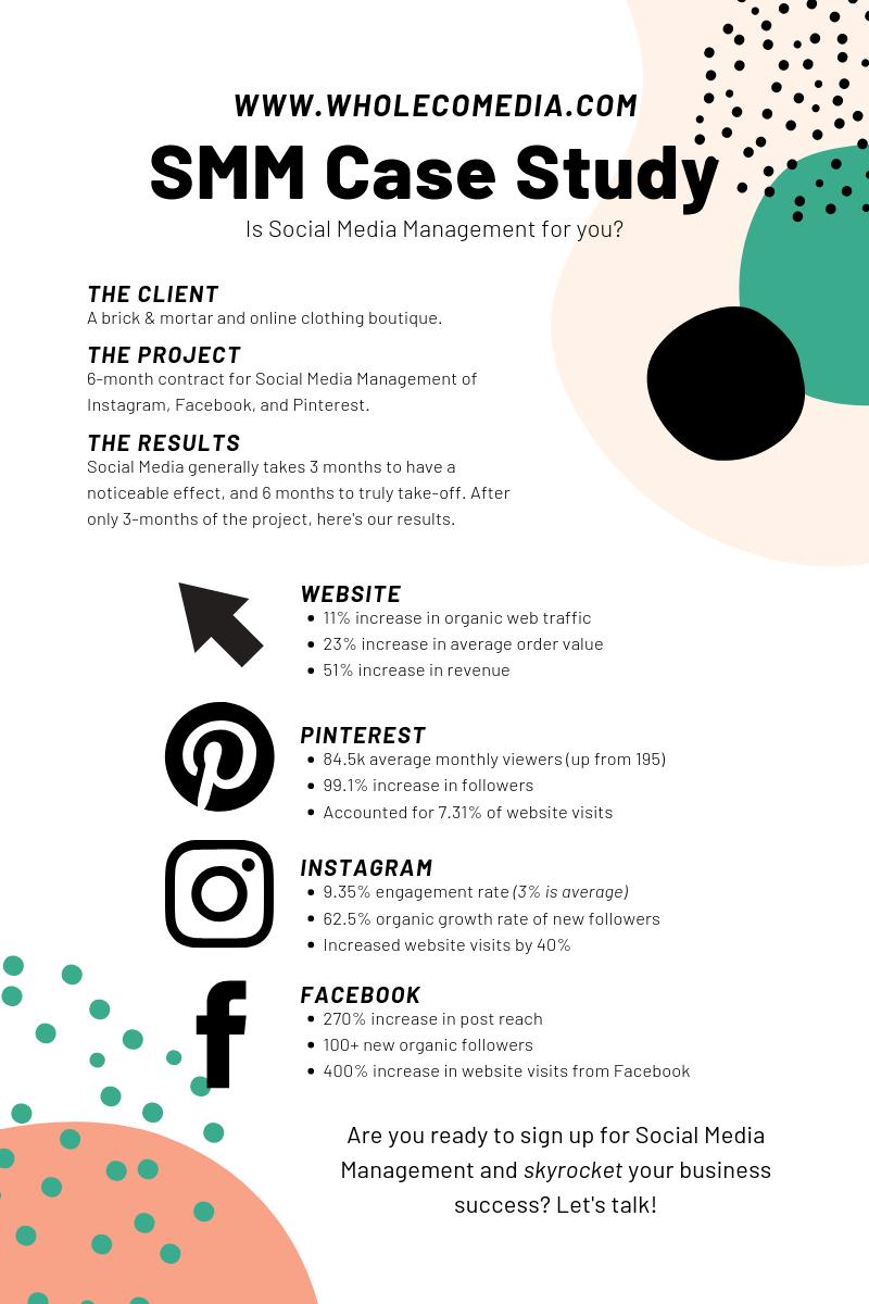 Social media management case study.png