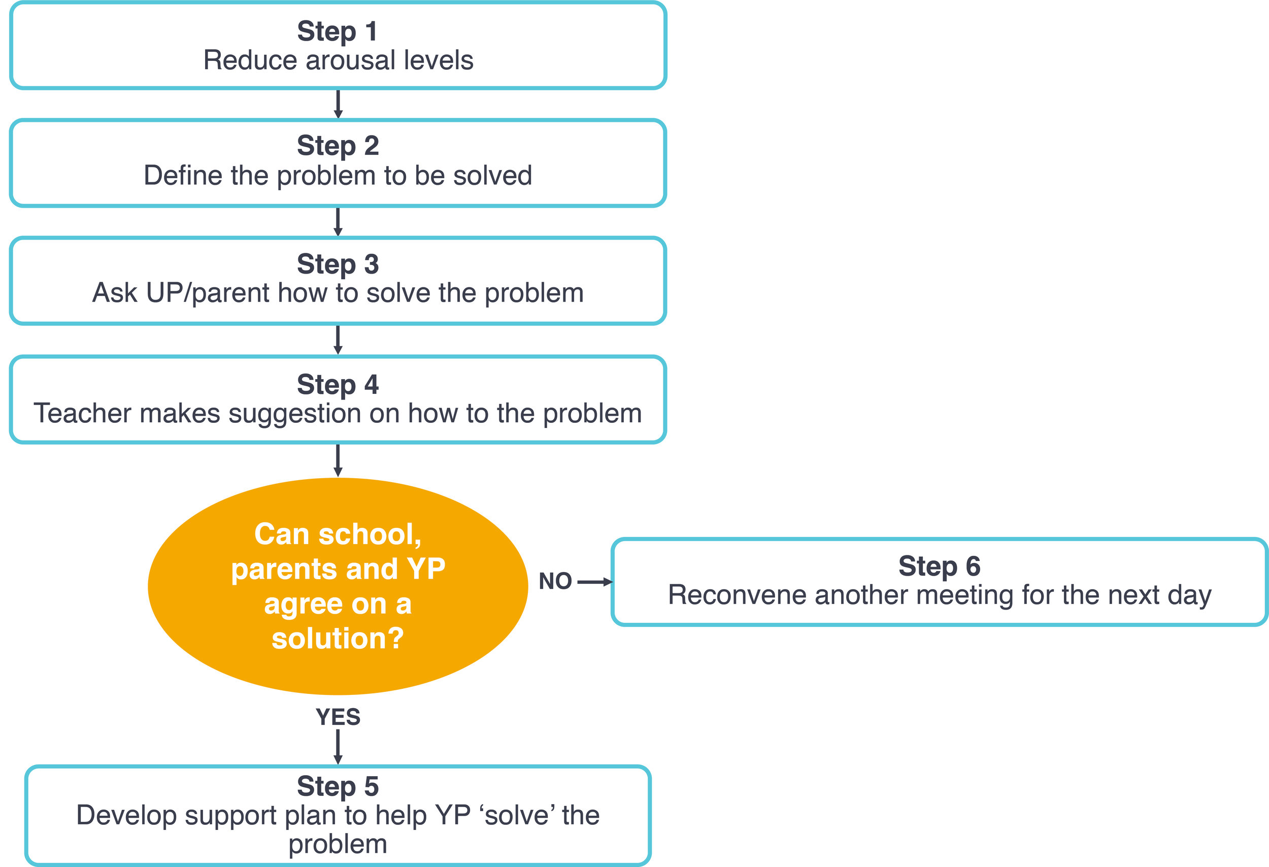 Collaborative problem solving.jpg