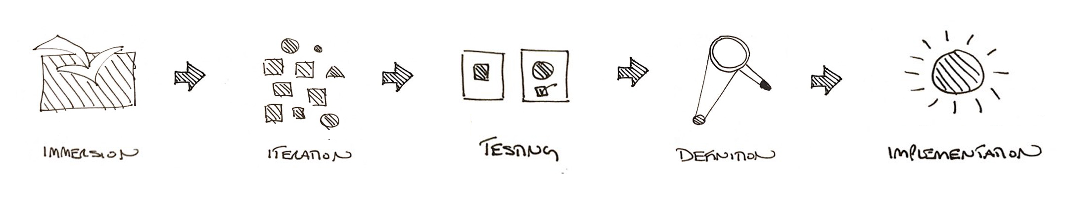 drawn progression.jpg