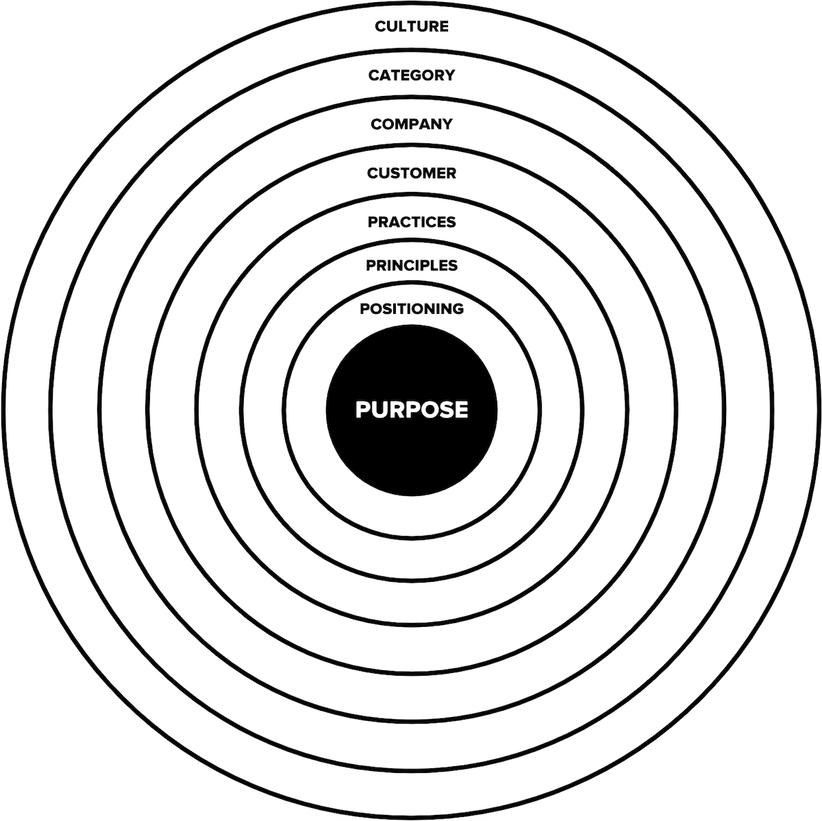 Against-Purpose-Positioning-Diagram.png