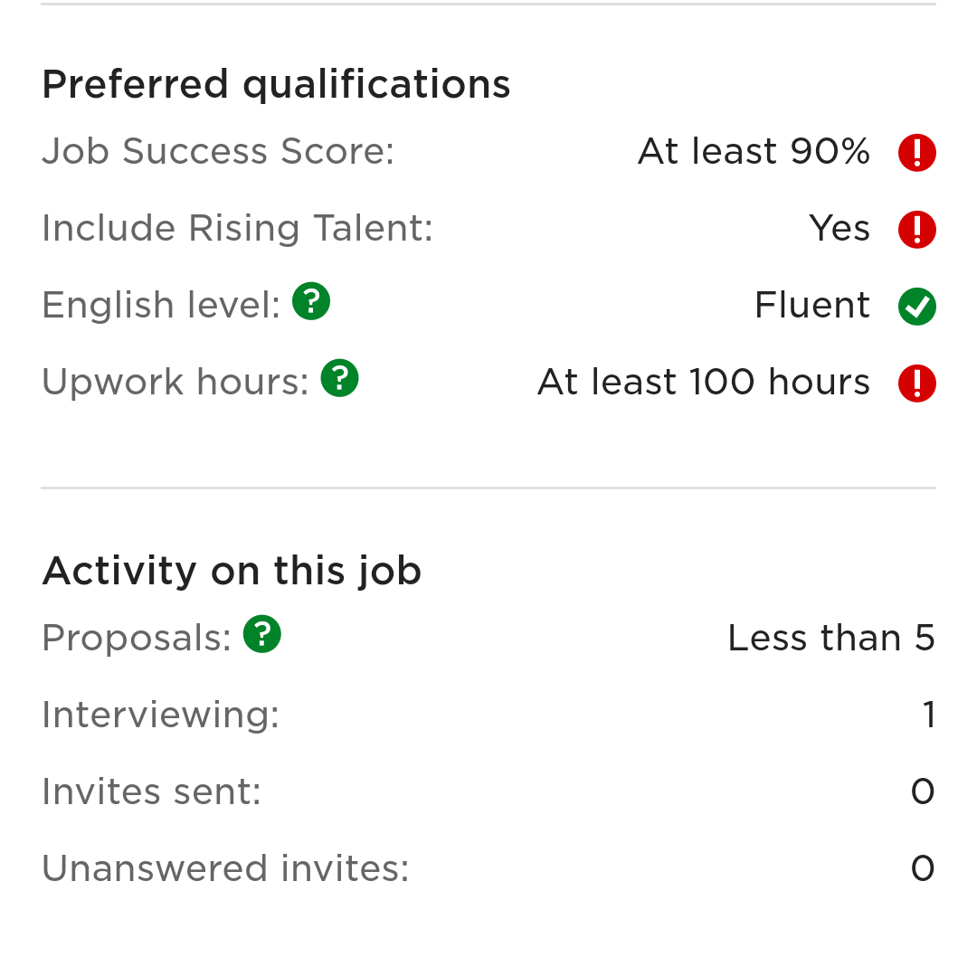 Qualifications I don't meet, plus the number of proposals that have been submitted for this job.