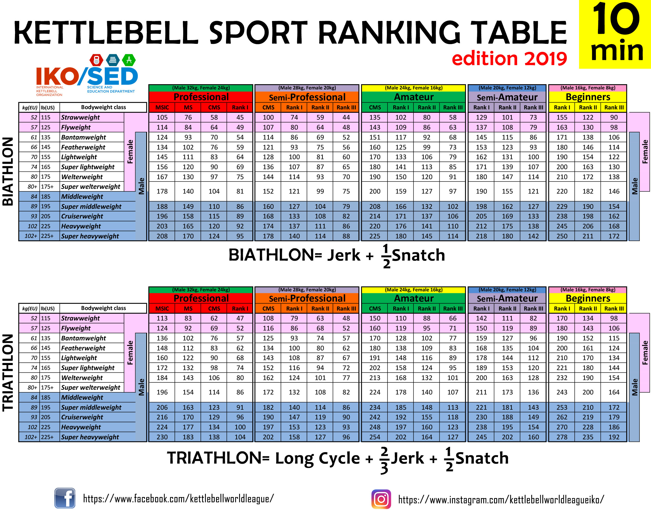 IKO Ranking table 2019 MAIN BT_TRI.jpg