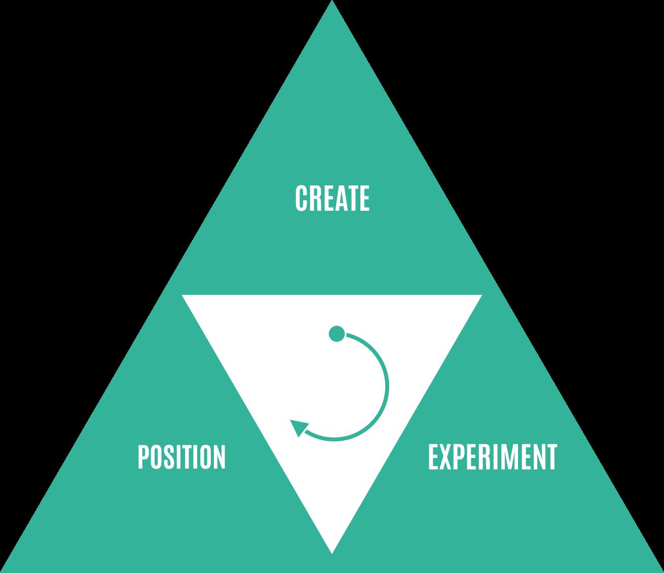 Start-up_achterkant.png