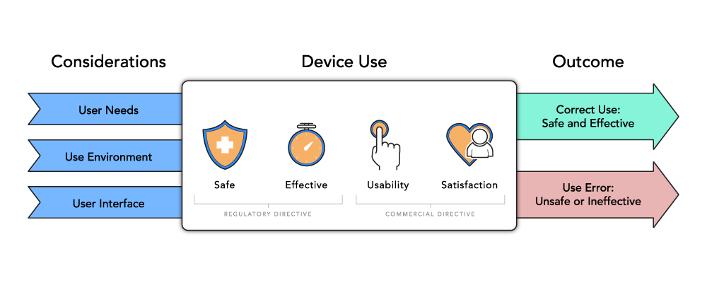 Meddux-Website-Human-Factors-and-Usability-Engineering.png