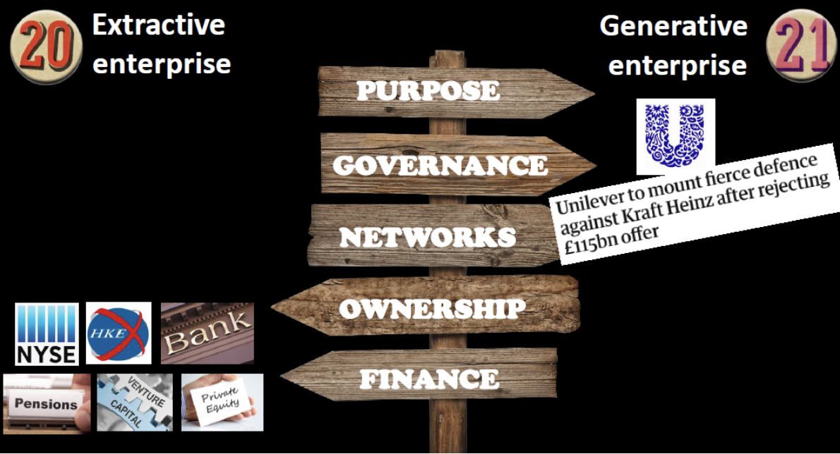 Doughnut Economics - purpose, governance, networks, ownership.png