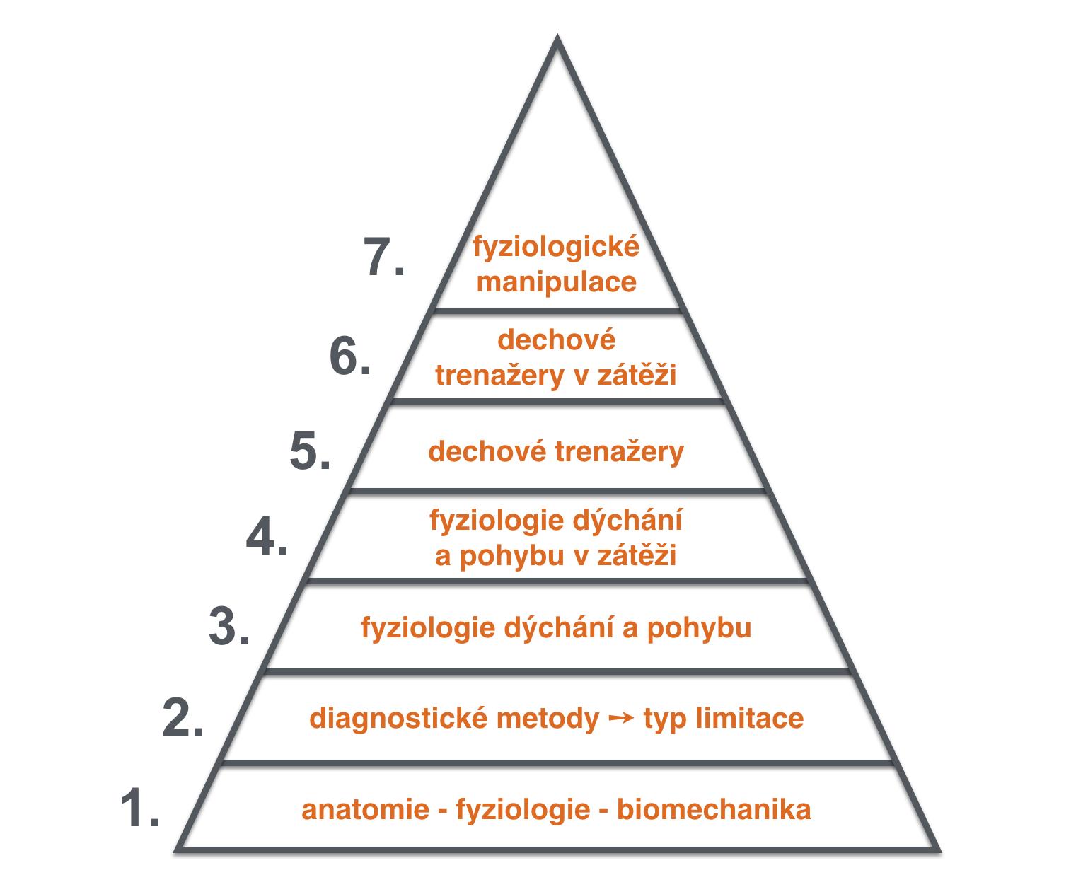 FRT pyramida 1.png