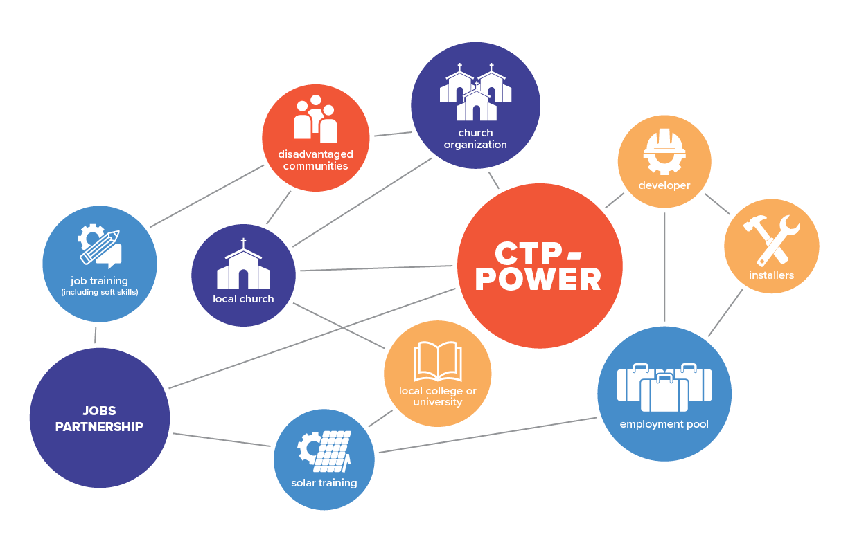CTP-POWER_web_infographic.png