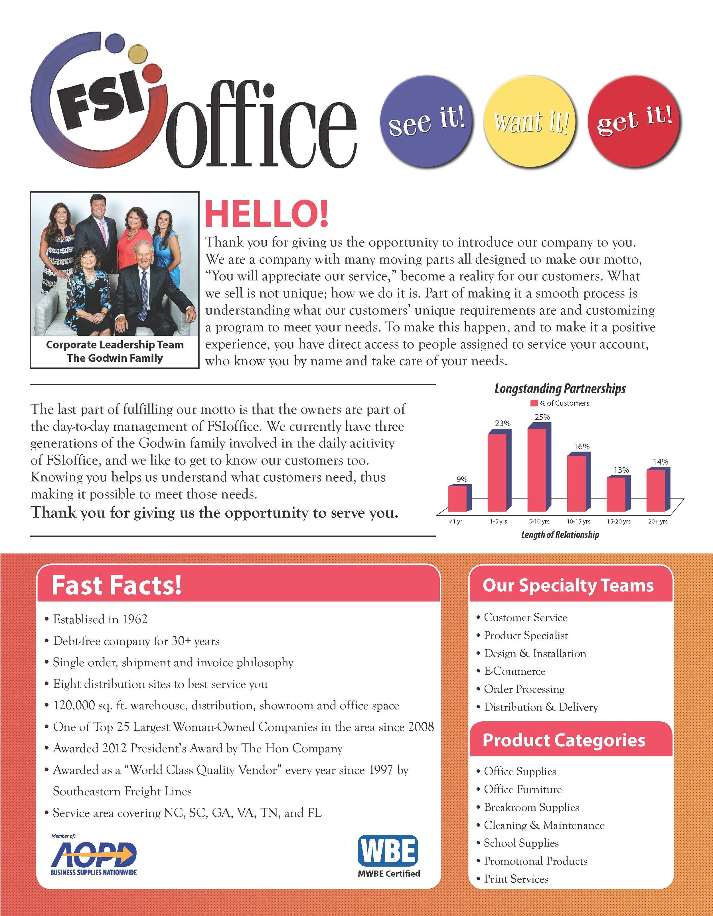 Page6Ad_FSIoffice Who We Are.jpg