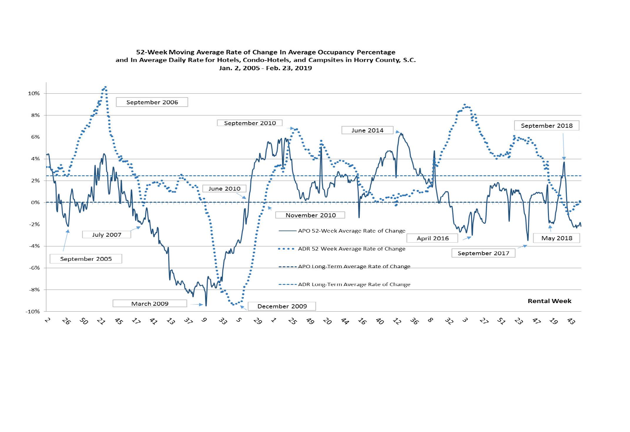 CCU Charts_Page_1.jpg