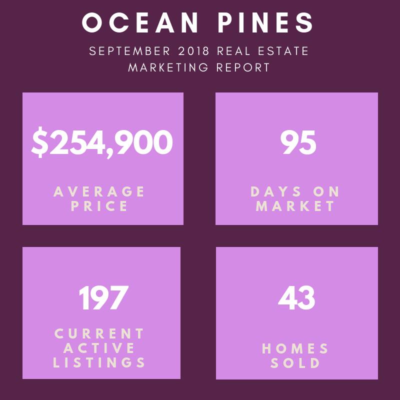 SEPTEMBER 2018OCEAN PINES REPORT.png
