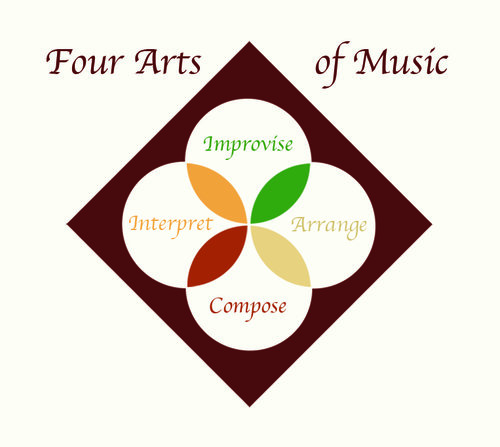 Four+Arts+Logo+RESIZED+NEWEST++COLORS+763+x682+100818.jpg