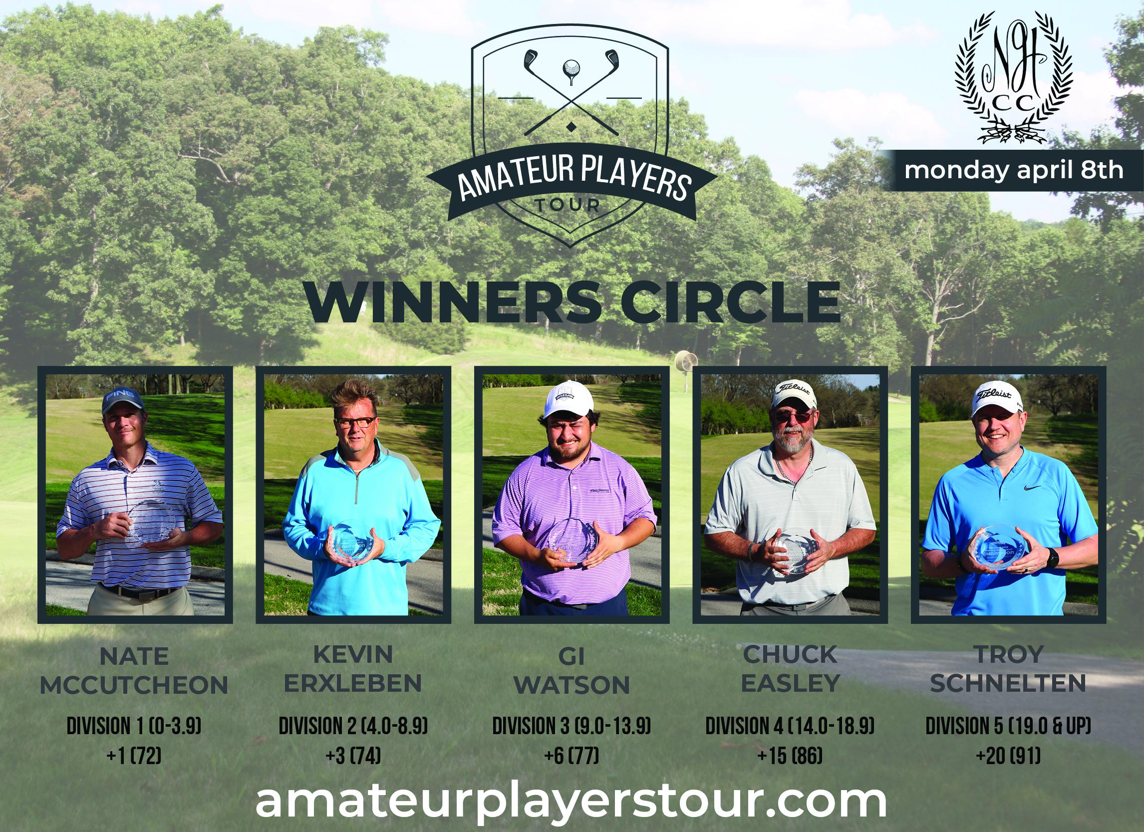 Winners Circle_Norwood.jpg