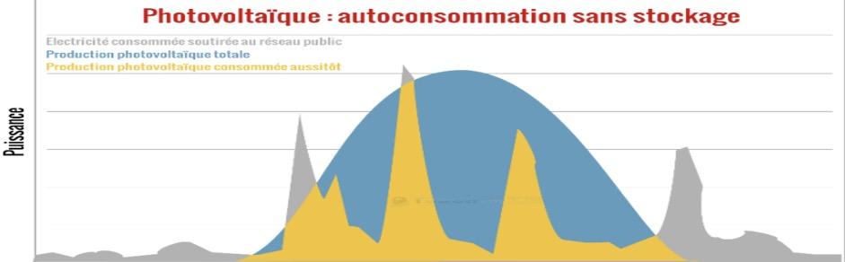AutoConsoGraph.jpg