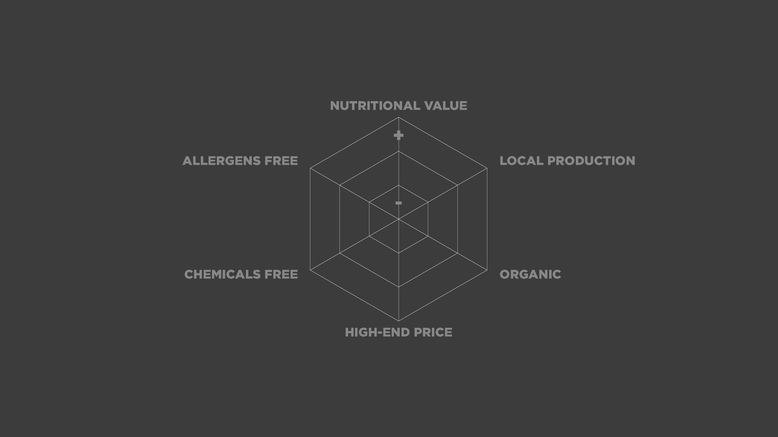 Food Transprancy Final Presentation_Page_109.jpg
