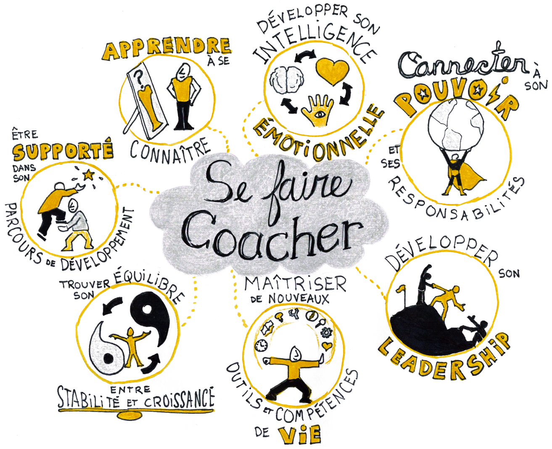 CoachingGraphic.png
