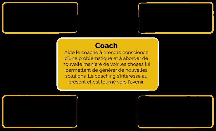 CoachVs.png