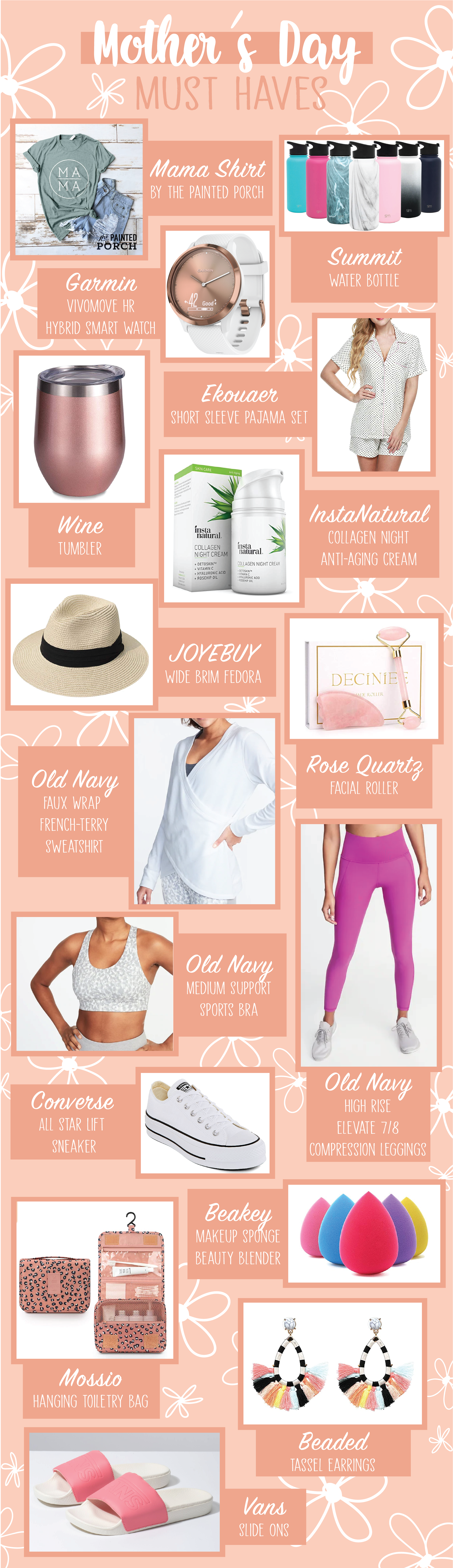 Mother's Day Gift Guide-01.png
