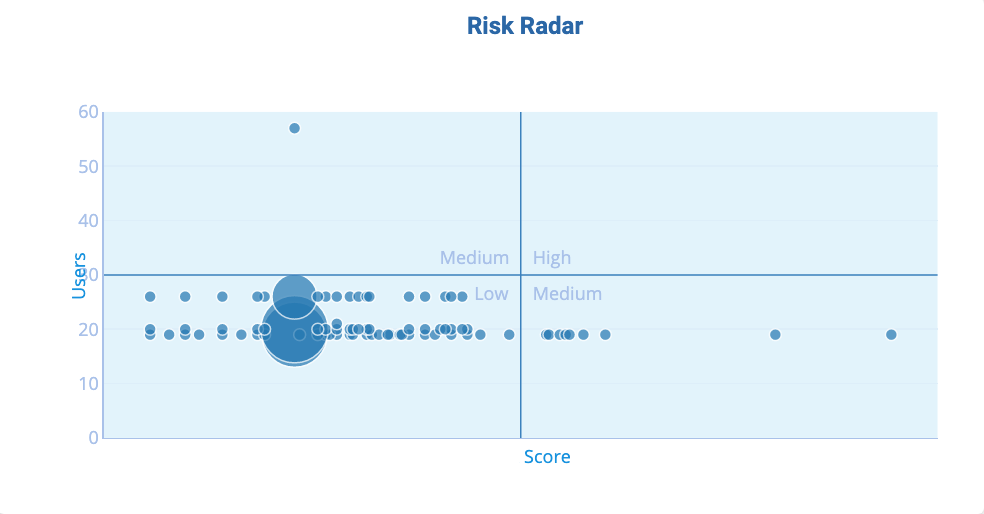 Risk Radar.png