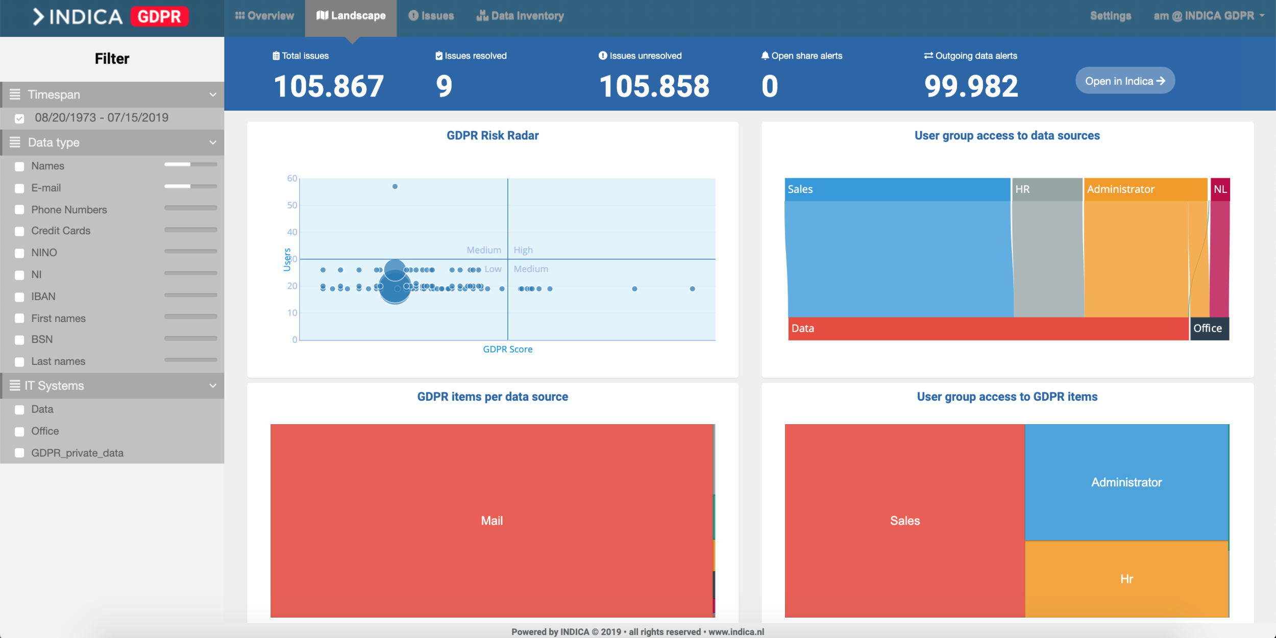 Risk Radar and Access Rights overview dashboard