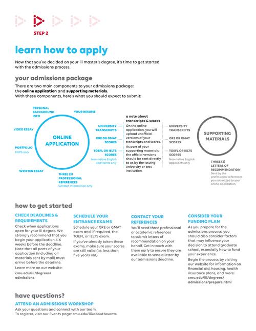 cmuiii_admissions-guide4.jpg