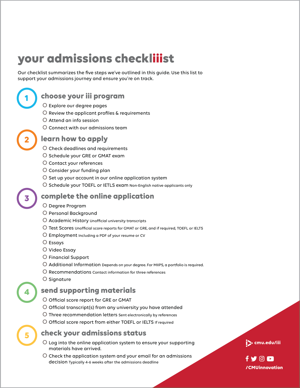The final page:  Your Admissions Checkliiist