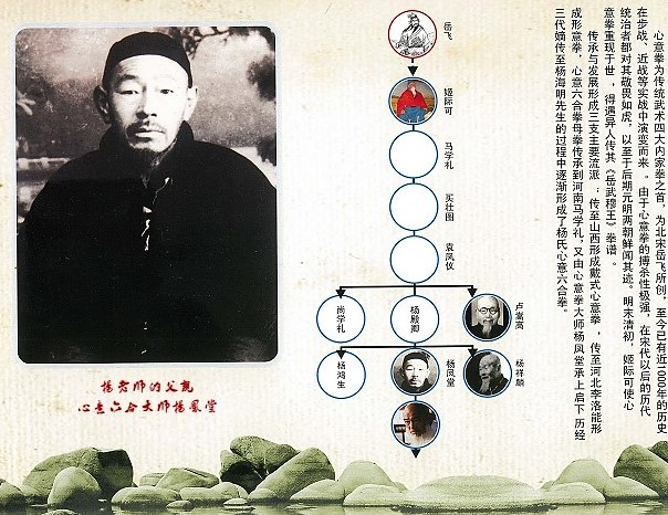 Yang Family Lineage Chart