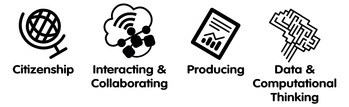 The four areas of the Digital Competence Framework (DCF).
