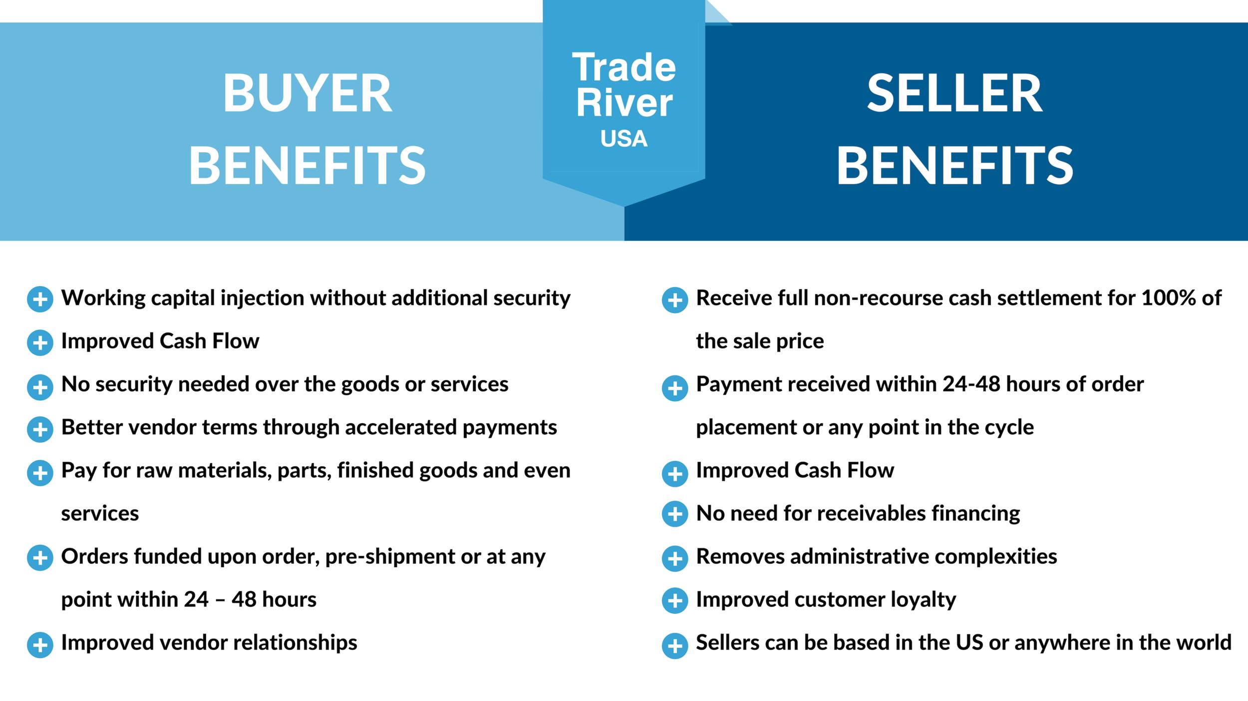 Buyer & Seller Benefits.png